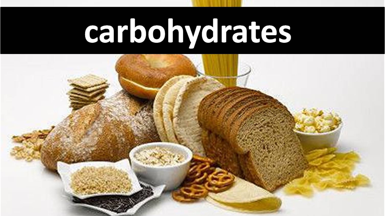 Classification of Carbohydrates| Definition | Structures